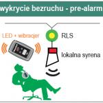 Merya - Lokalny Pre-Alarm taga RLH