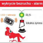 Merya - Wykrycie bezruchu - alarm taga RLH